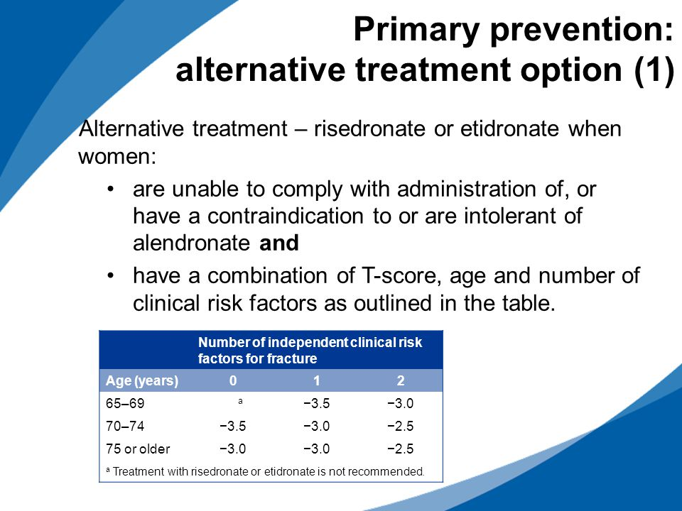 Primary prevention: alternative treatment option (1)