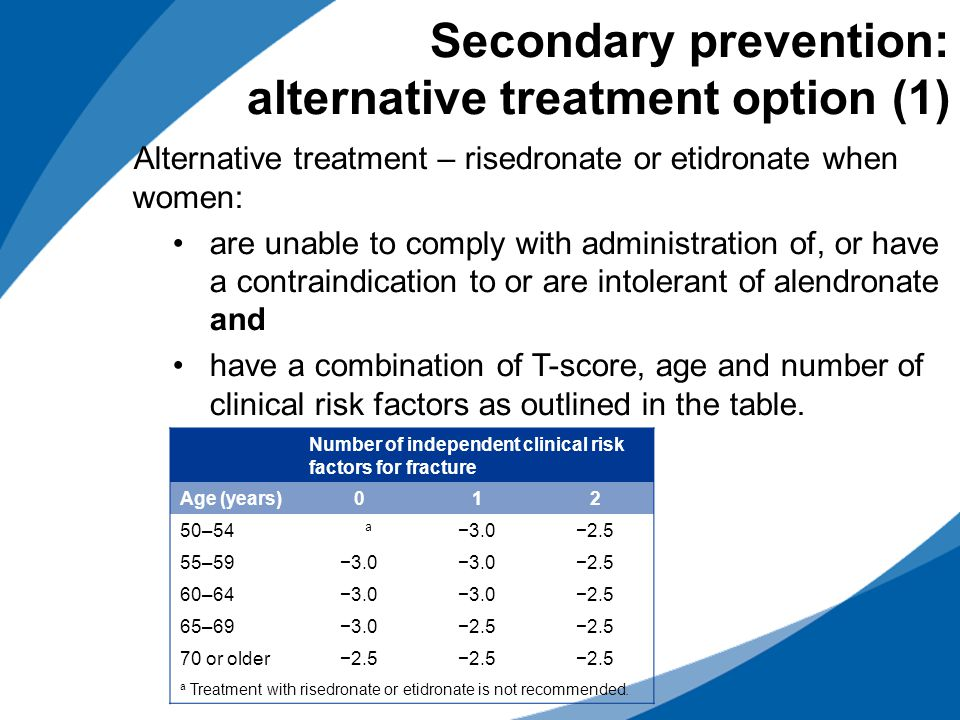 Secondary prevention: alternative treatment option (1)
