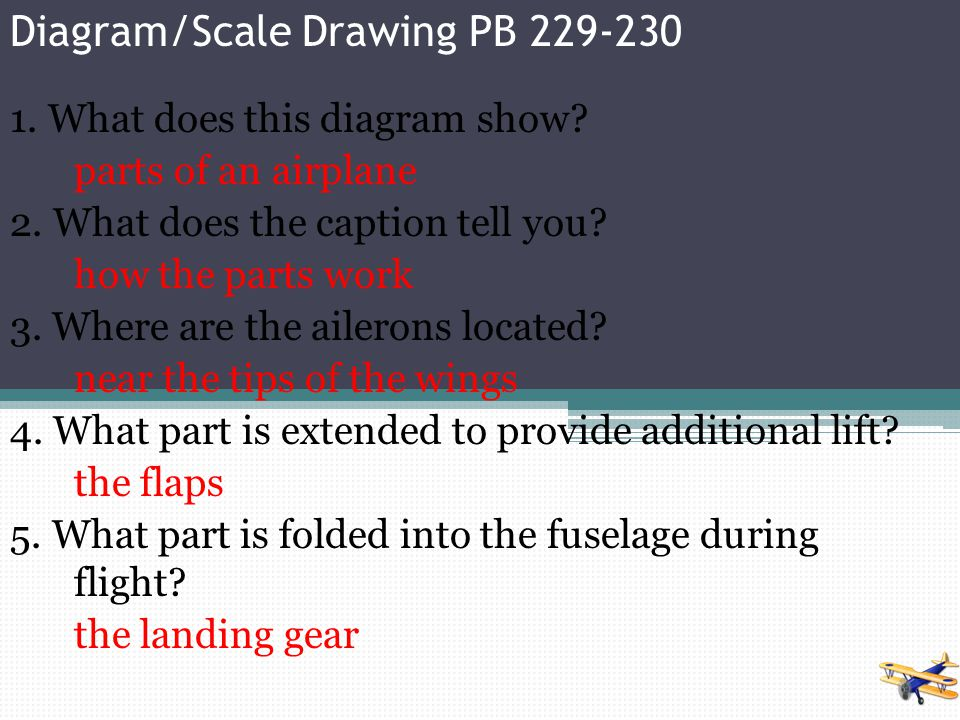 Diagram/Scale Drawing PB 229-230
