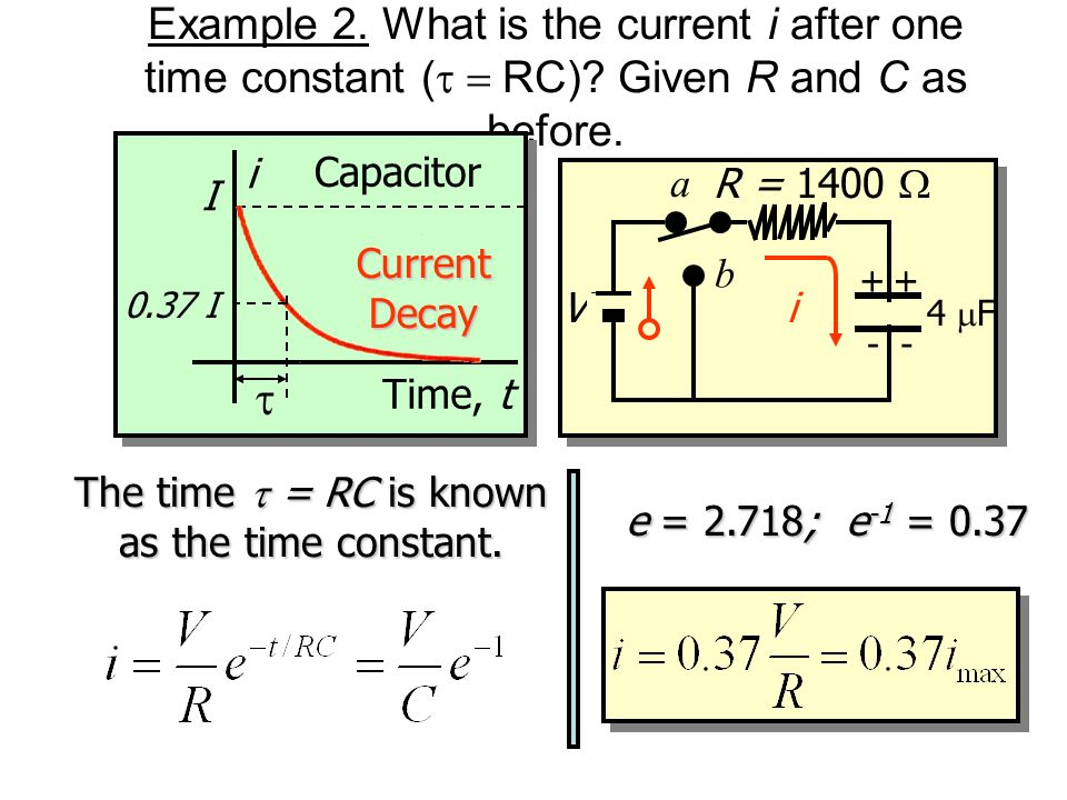 The time t = RC is known as the time constant.