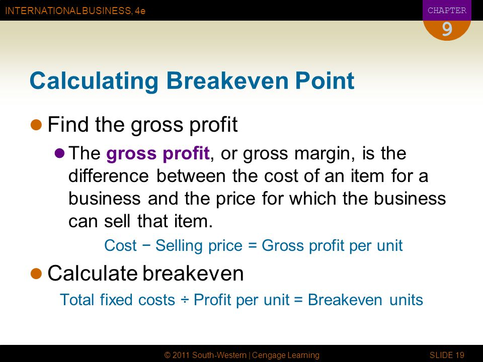 Calculating Breakeven Point