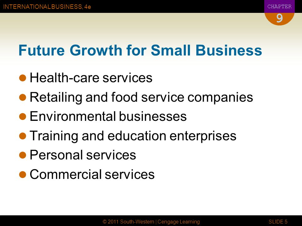 Future Growth for Small Business