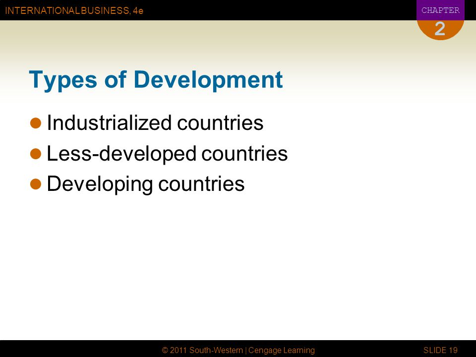 Types of Development 2 Industrialized countries