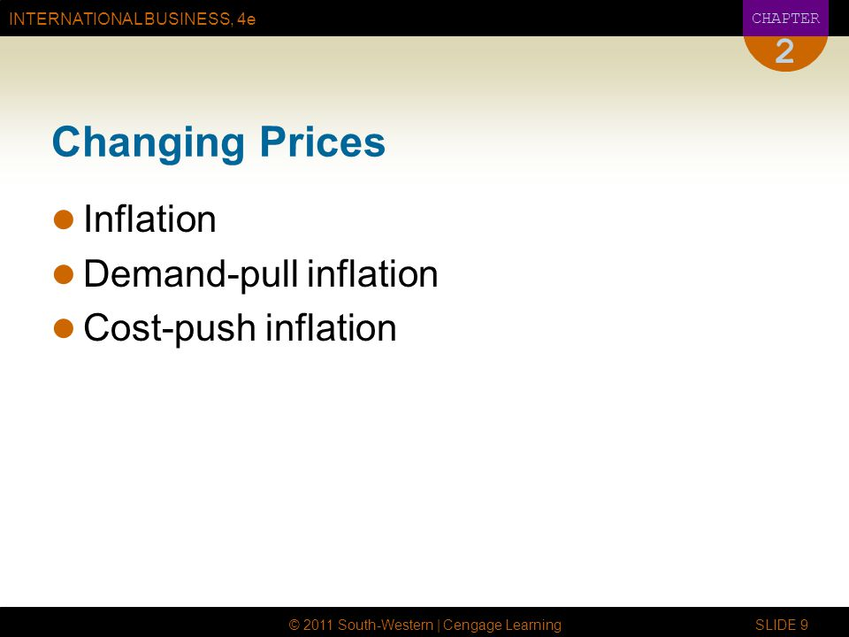 2 Changing Prices Inflation Demand-pull inflation Cost-push inflation
