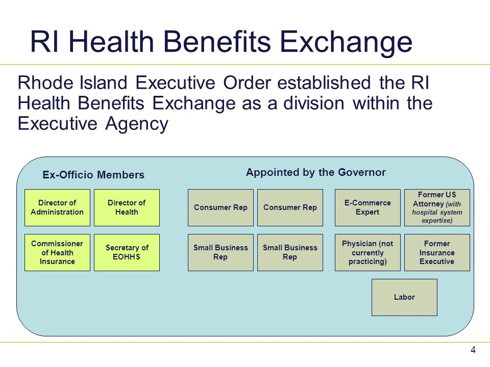 RI Health Benefits Exchange