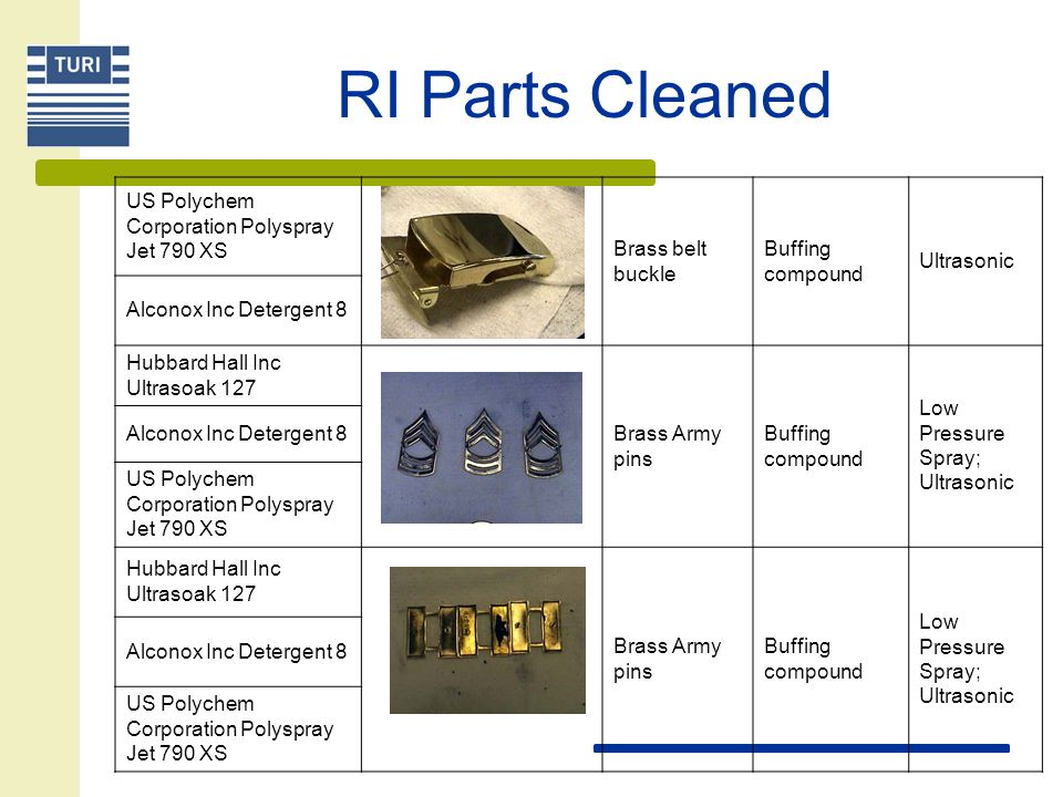 RI Workshop: Tools for TCE Substitution - ppt video online download