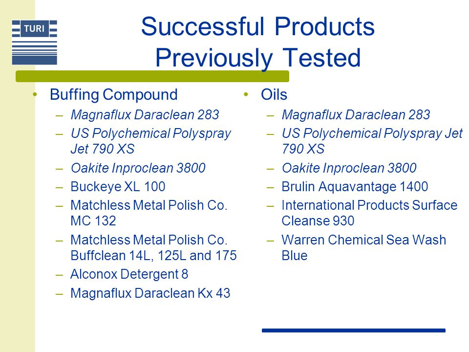 Successful Products Previously Tested