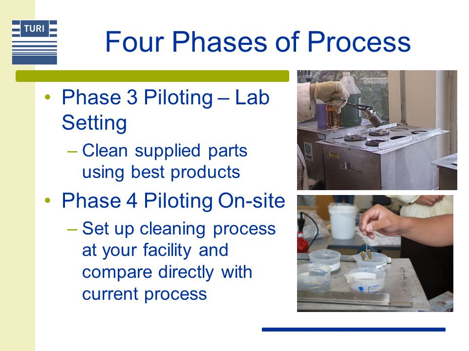 Four Phases of Process Phase 3 Piloting – Lab Setting