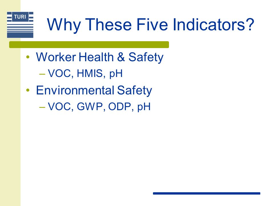 Why These Five Indicators