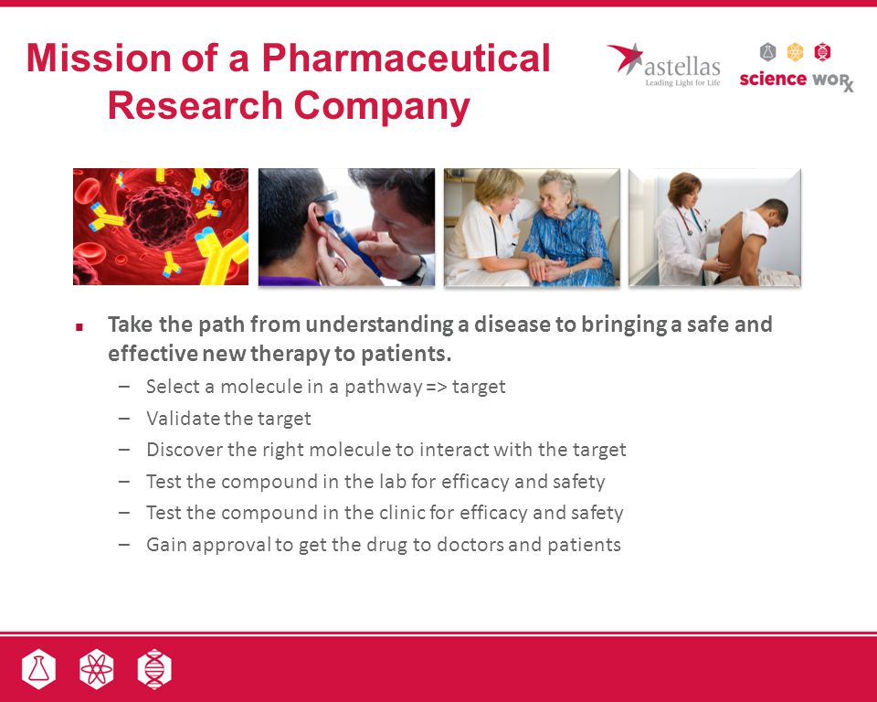 Mission of a Pharmaceutical Research Company