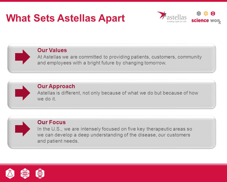 What Sets Astellas Apart