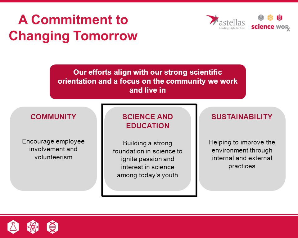 A Commitment to Changing Tomorrow