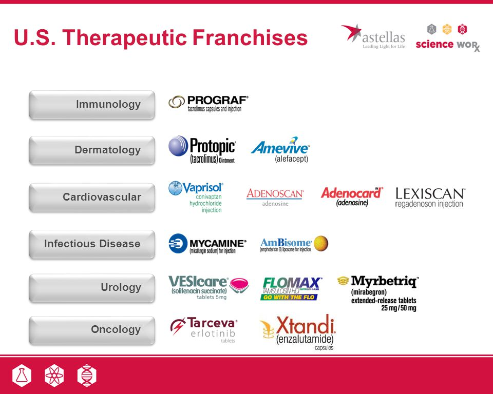U.S. Therapeutic Franchises