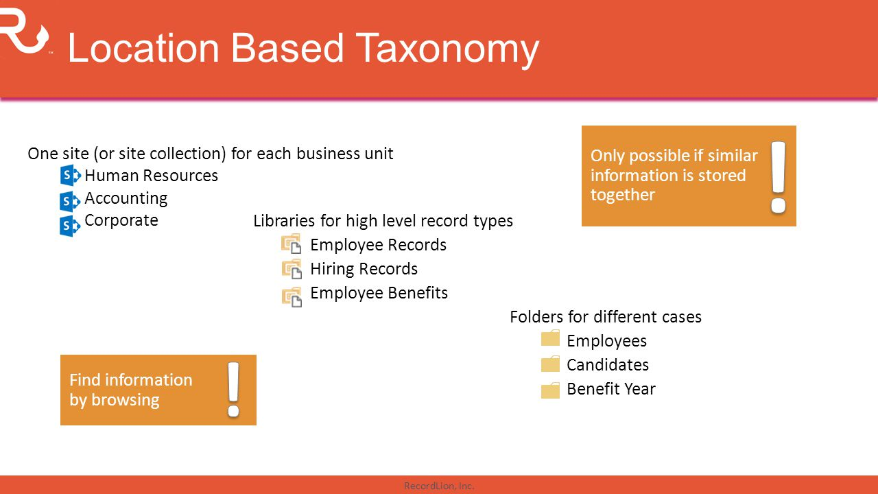 Location Based Taxonomy