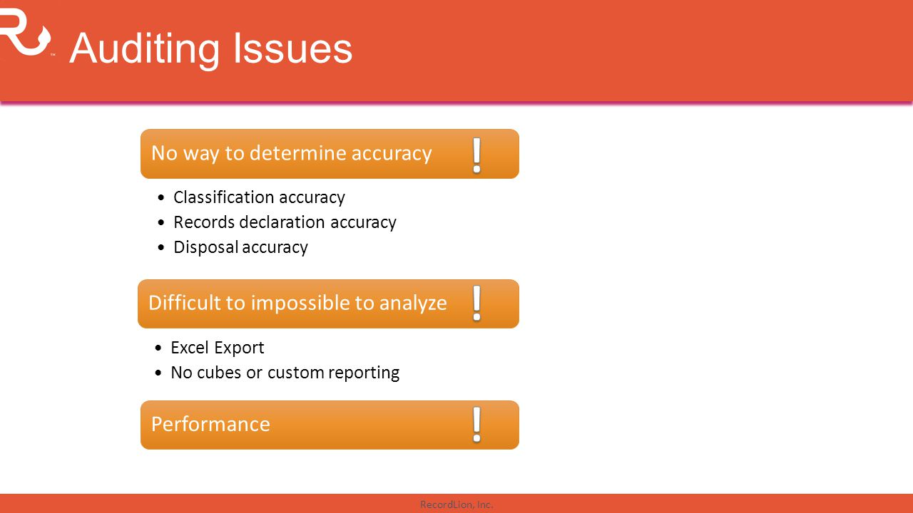 ! ! ! Auditing Issues No way to determine accuracy
