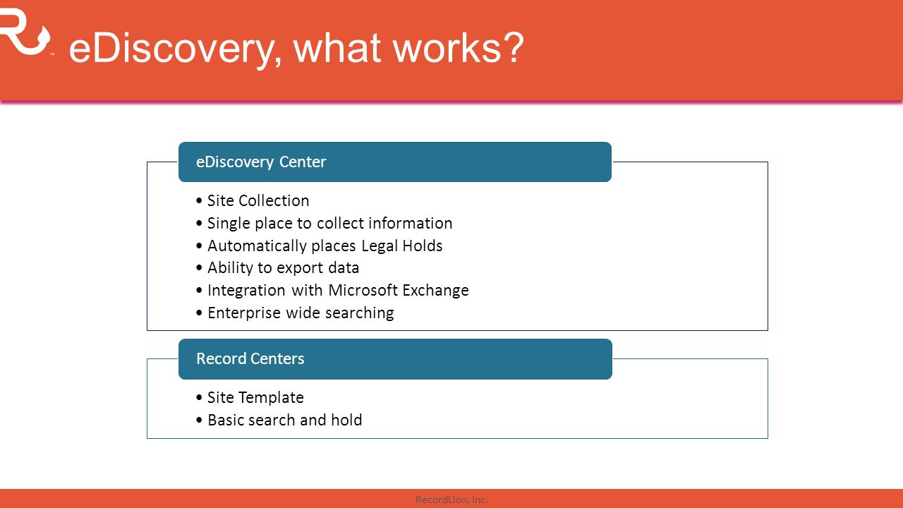 eDiscovery, what works eDiscovery Center Site Collection