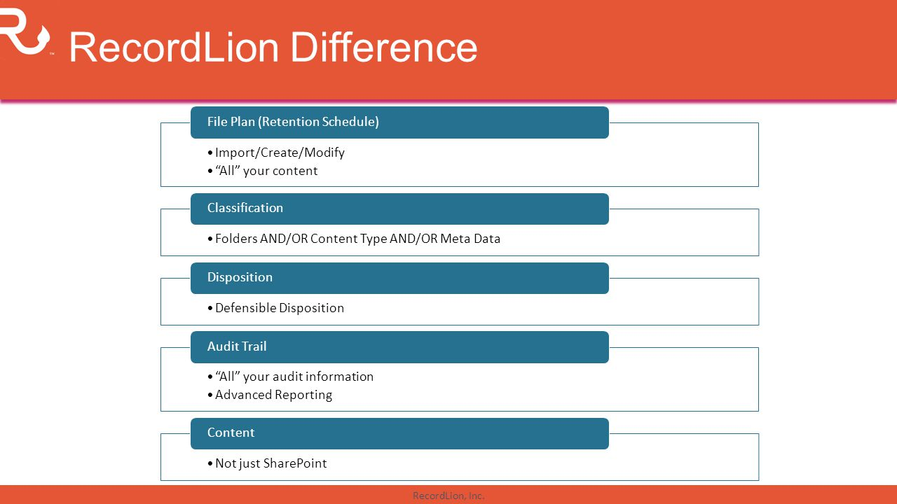 RecordLion Difference