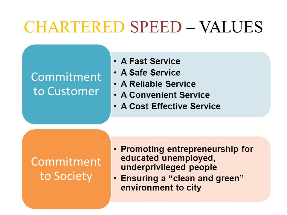 CHARTERED SPEED – VALUES