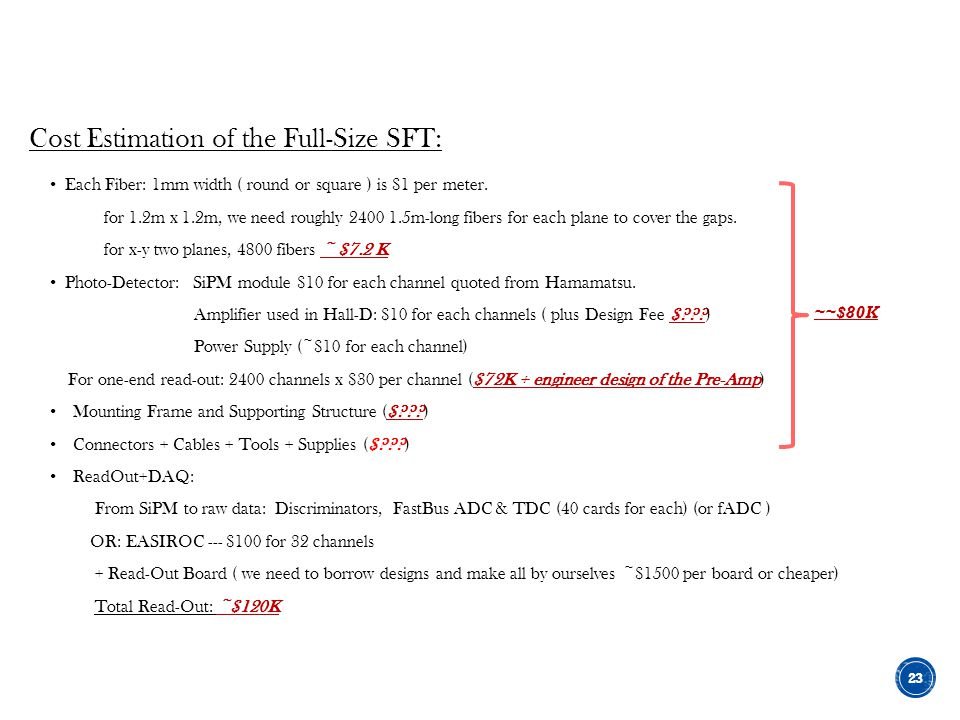 Cost Estimation of the Full-Size SFT: