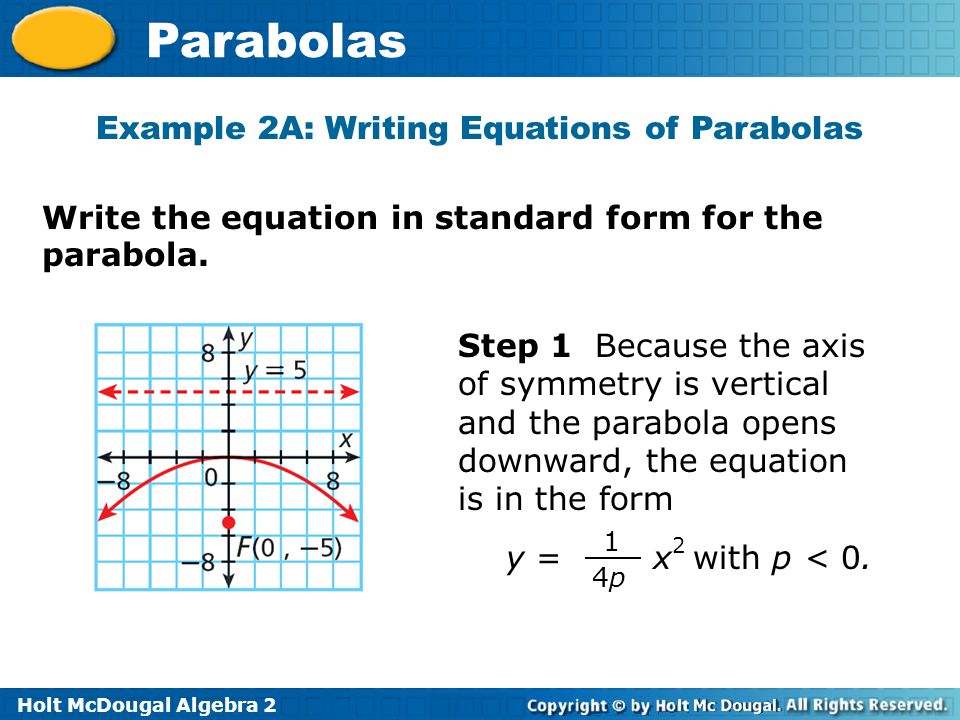 Example 2A: Writing Equations of Parabolas