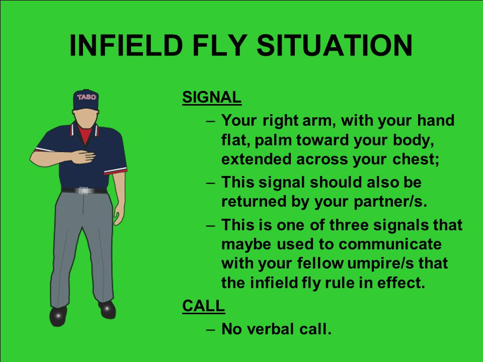 INFIELD FLY SITUATION SIGNAL