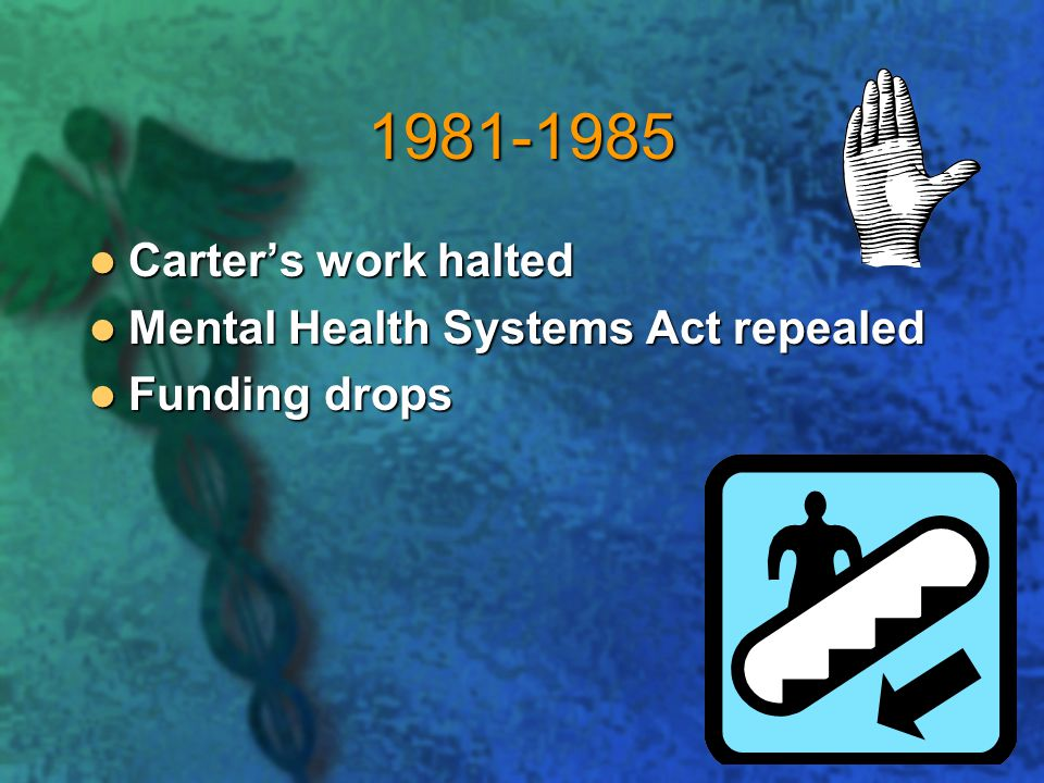 1981-1985 Carter's work halted Mental Health Systems Act repealed