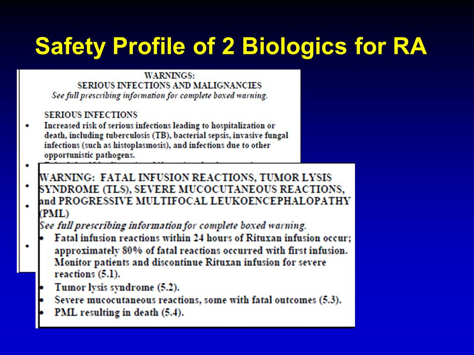 Safety Profile of 2 Biologics for RA