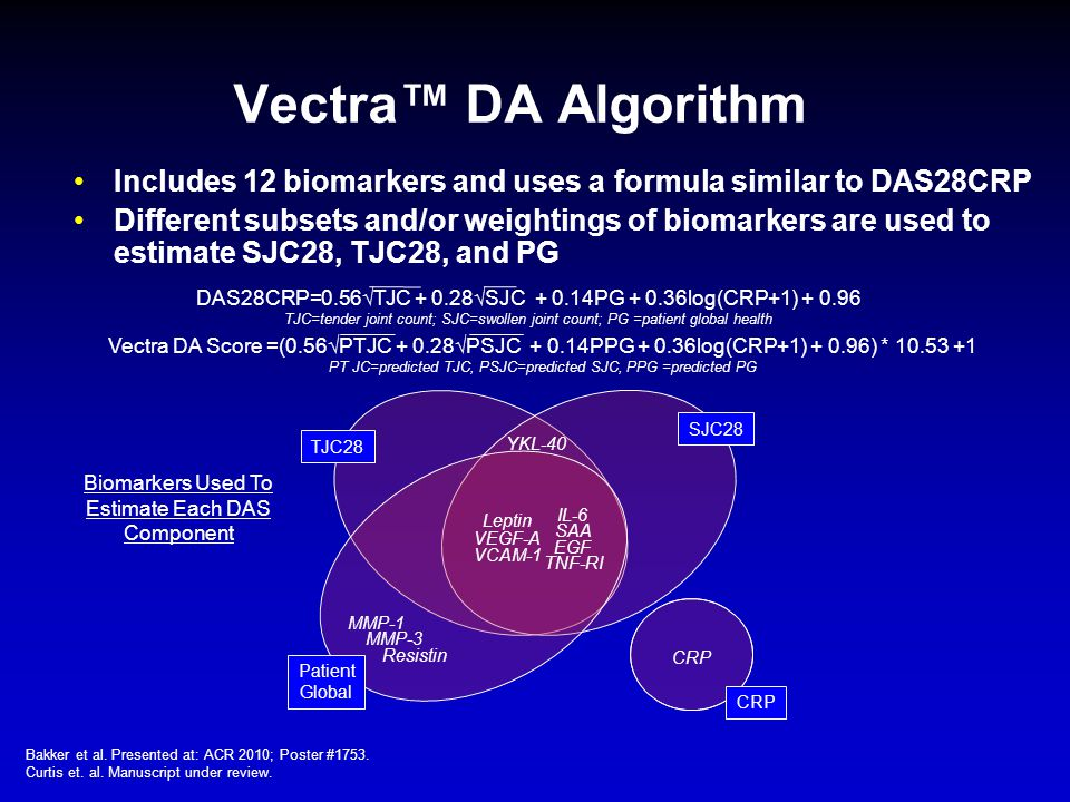 Vectra™ DA Algorithm Includes 12 biomarkers and uses a formula similar to DAS28CRP.