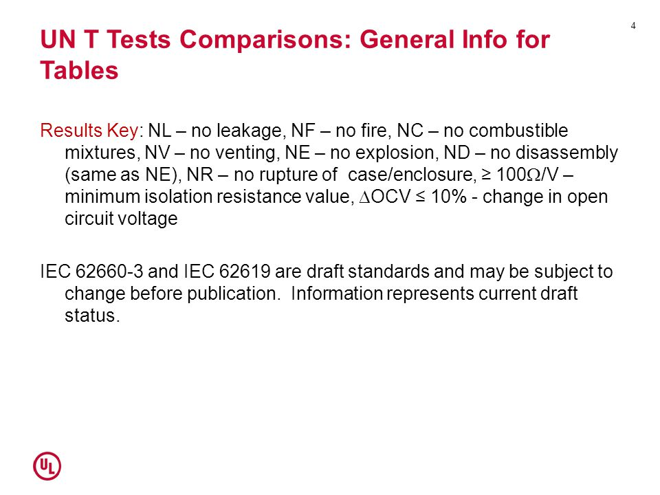 UN T Tests Comparisons: General Info for Tables