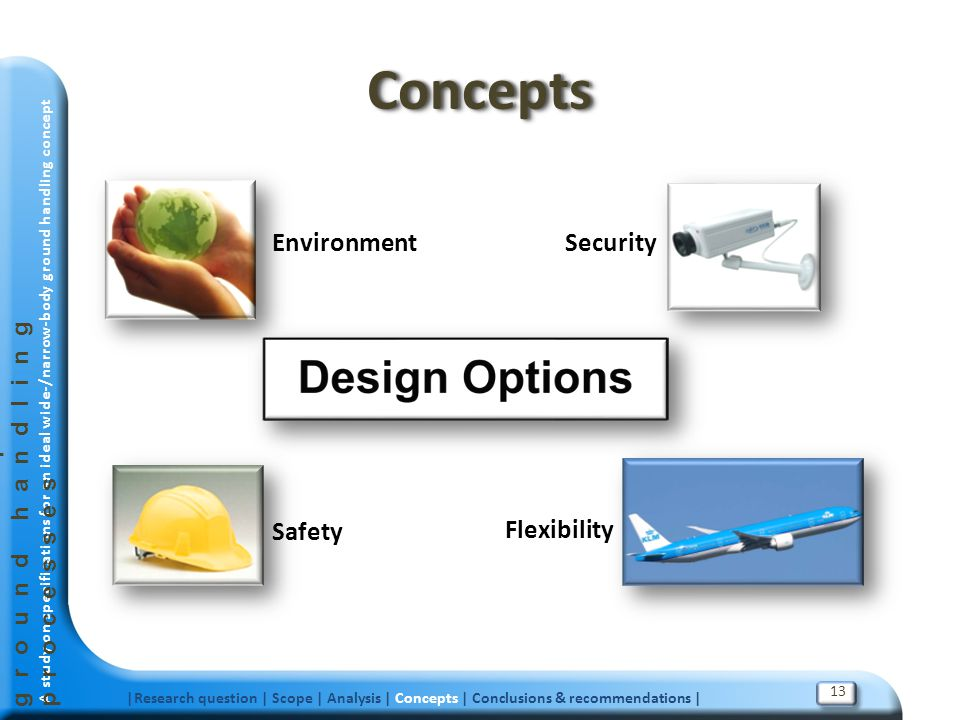 Concepts Environment Security Safety Flexibility