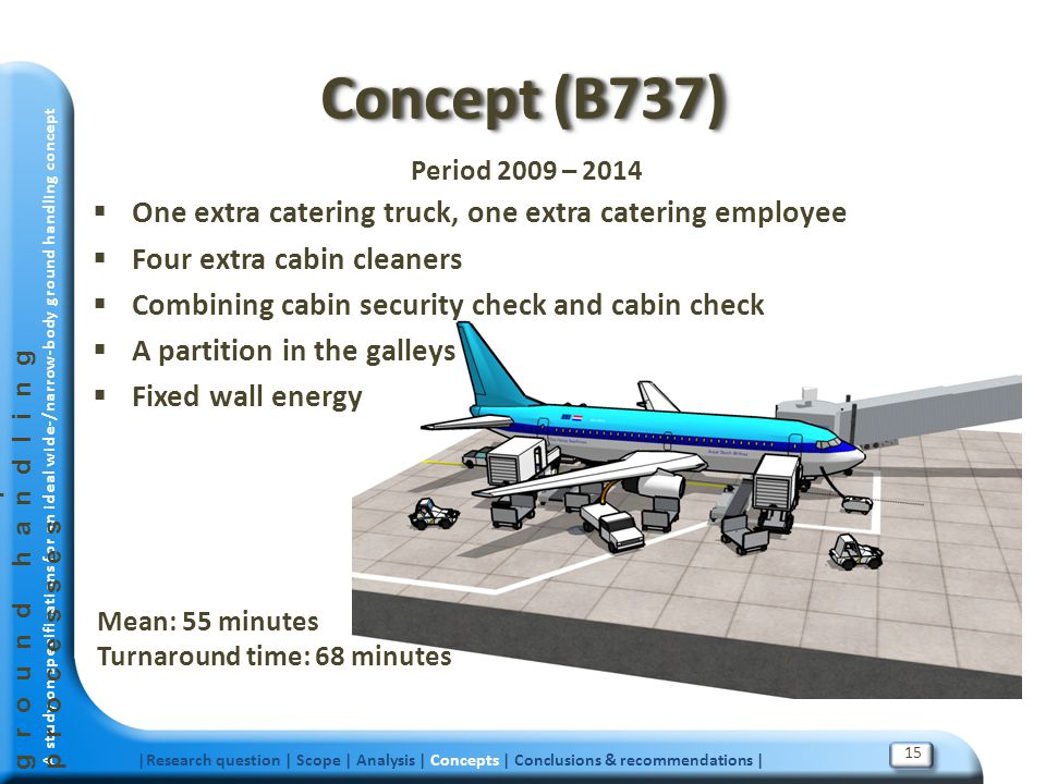 Concept (B737) One extra catering truck, one extra catering employee