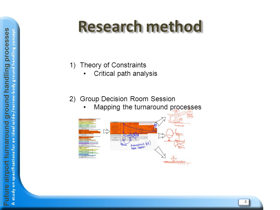 Research method Theory of Constraints Critical path analysis