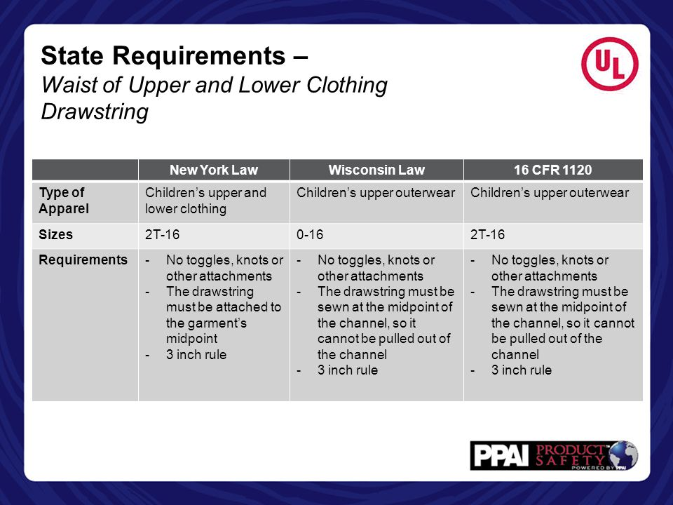 State Requirements – Waist of Upper and Lower Clothing Drawstring