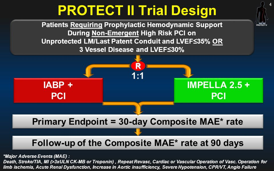 PROTECT II Trial Design