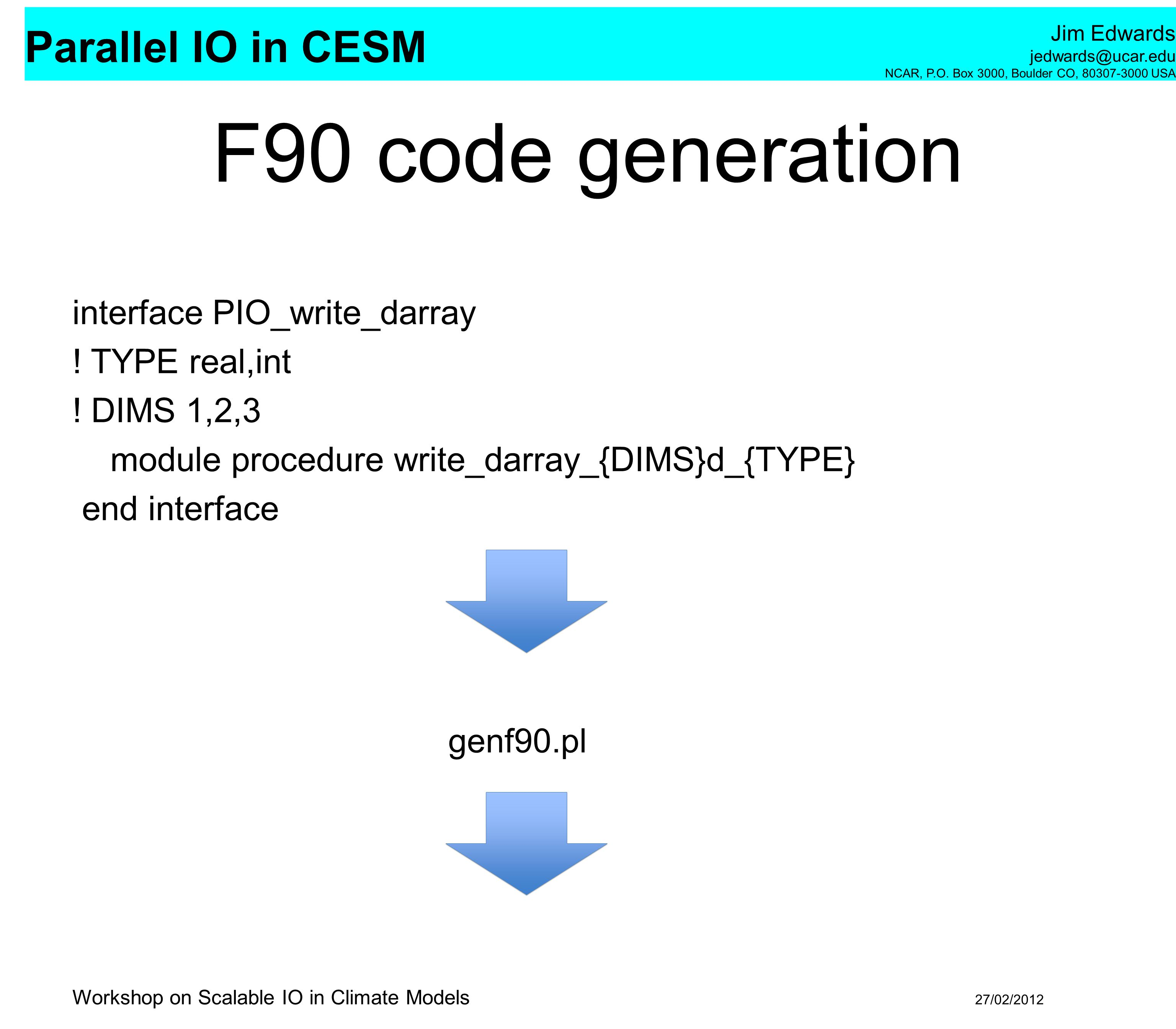 F90 code generation interface PIO_write_darray ! TYPE real,int ! DIMS 1,2,3 module procedure write_darray_{DIMS}d_{TYPE} end interface
