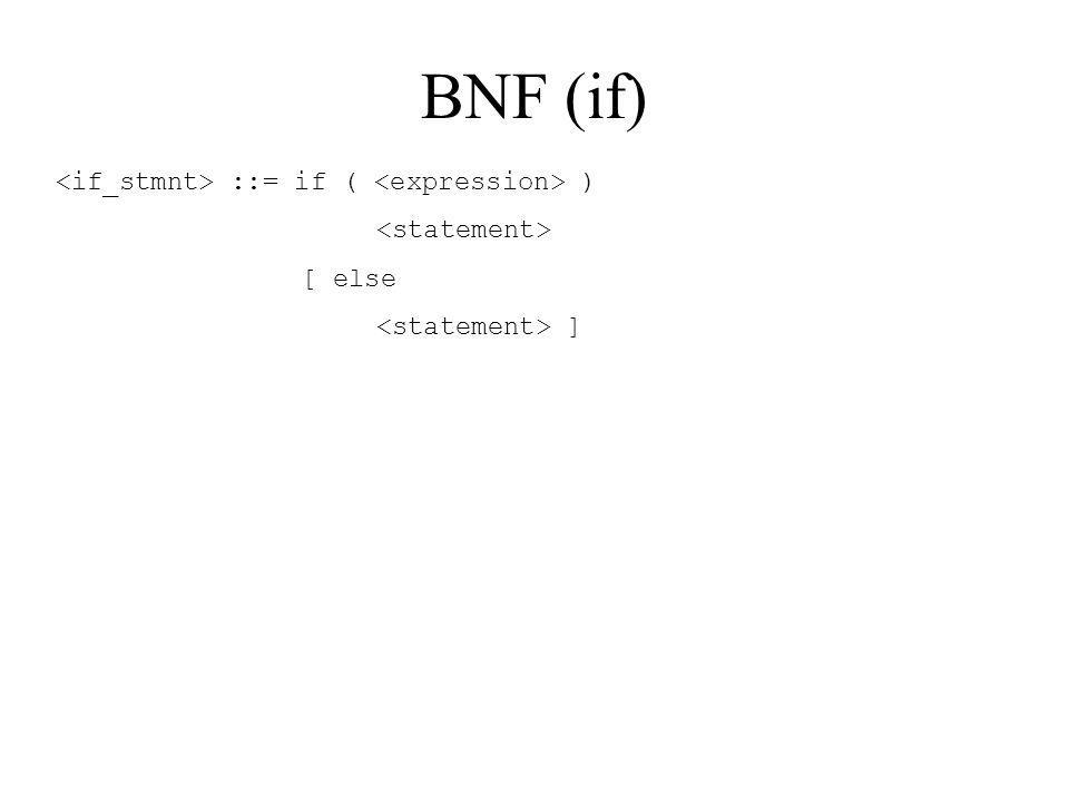 BNF (if) <if_stmnt> ::= if ( <expression> )