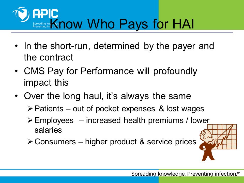 Know Who Pays for HAI In the short-run, determined by the payer and the contract. CMS Pay for Performance will profoundly impact this.