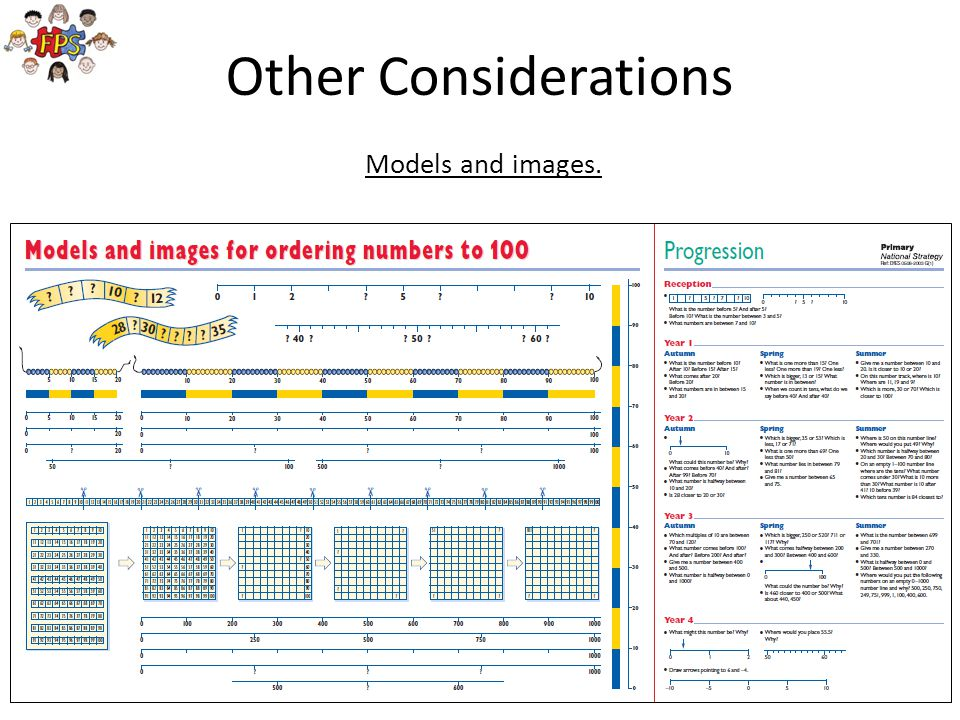Other Considerations Models and images.