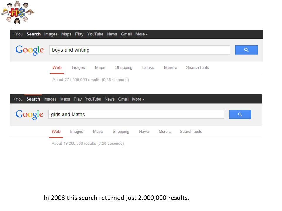 In 2008 this search returned just 2,000,000 results.