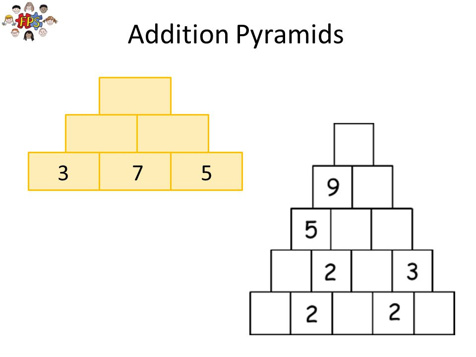 Addition Pyramids 3 7 5