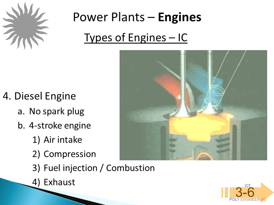 Power Plants – Engines 3-6 Types of Engines – IC Diesel Engine