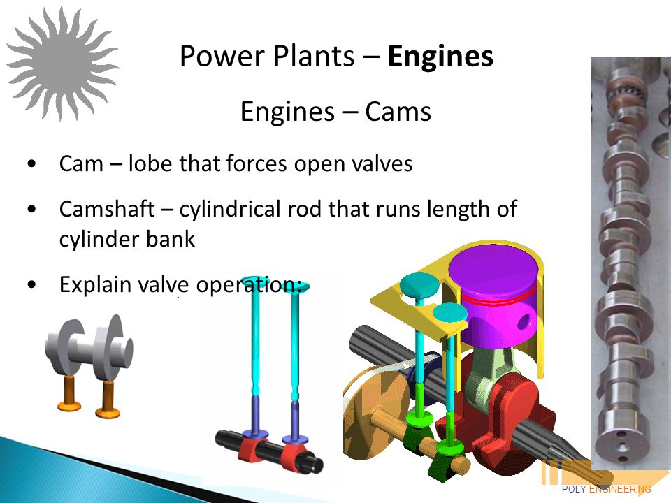Power Plants – Engines Engines – Cams