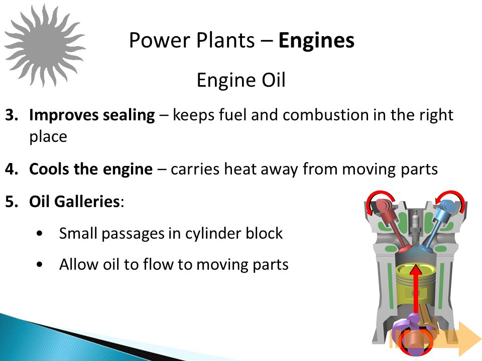 Power Plants – Engines 3-6 Engine Oil