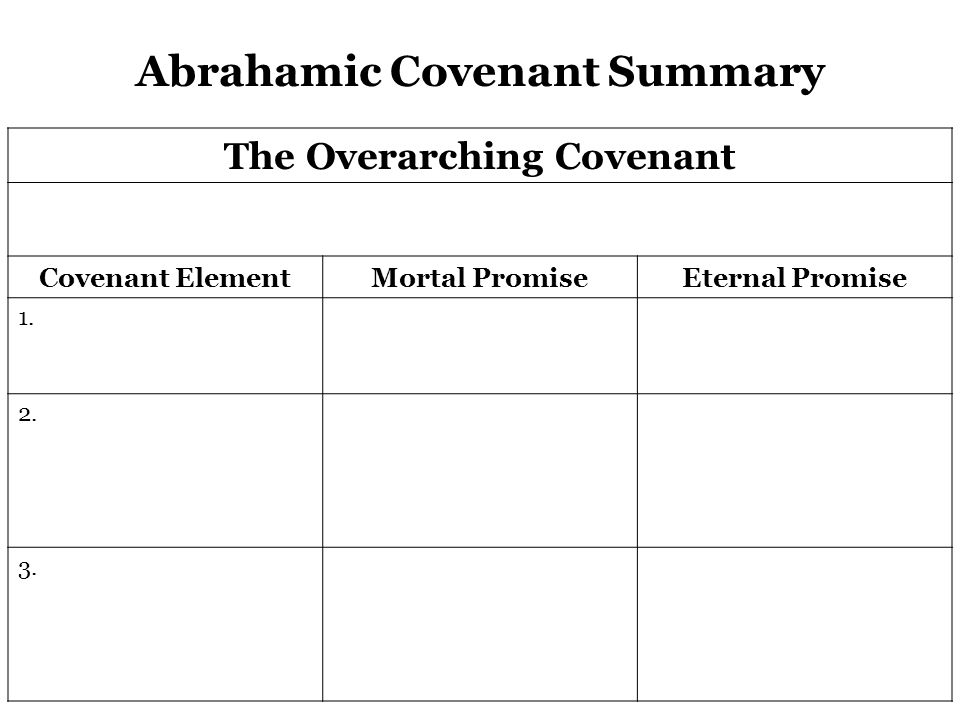 Abrahamic Covenant Summary The Overarching Covenant