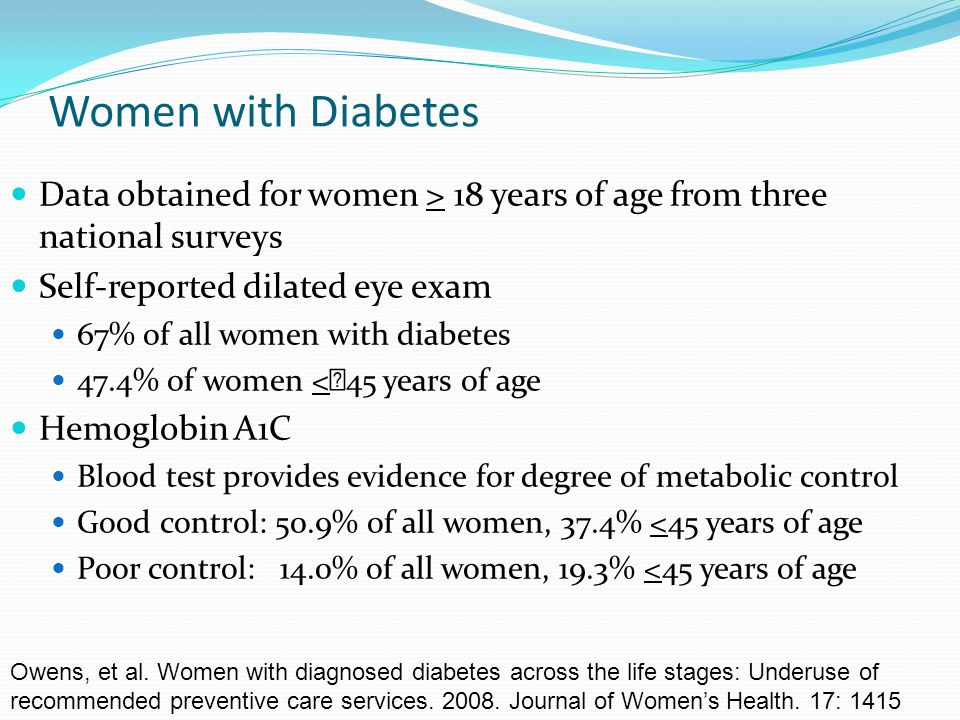 Women with Diabetes Data obtained for women > 18 years of age from three national surveys. Self-reported dilated eye exam.