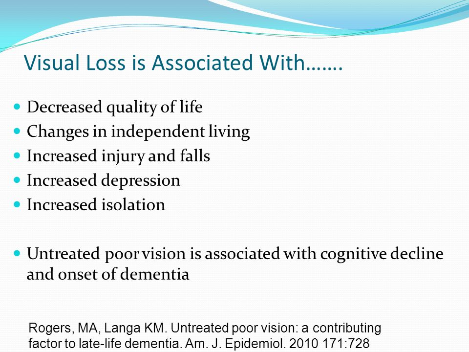 Visual Loss is Associated With…….