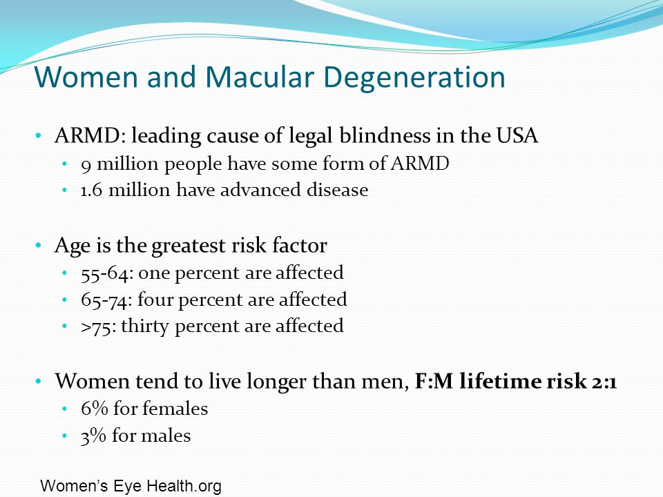Women and Macular Degeneration