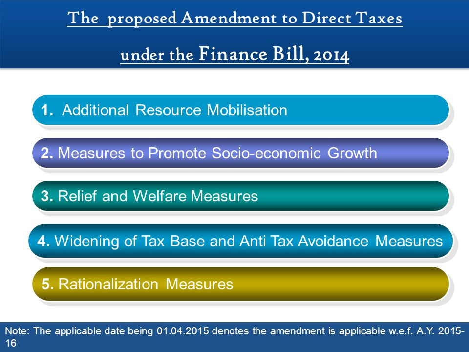 The proposed Amendment to Direct Taxes under the Finance Bill, 2014