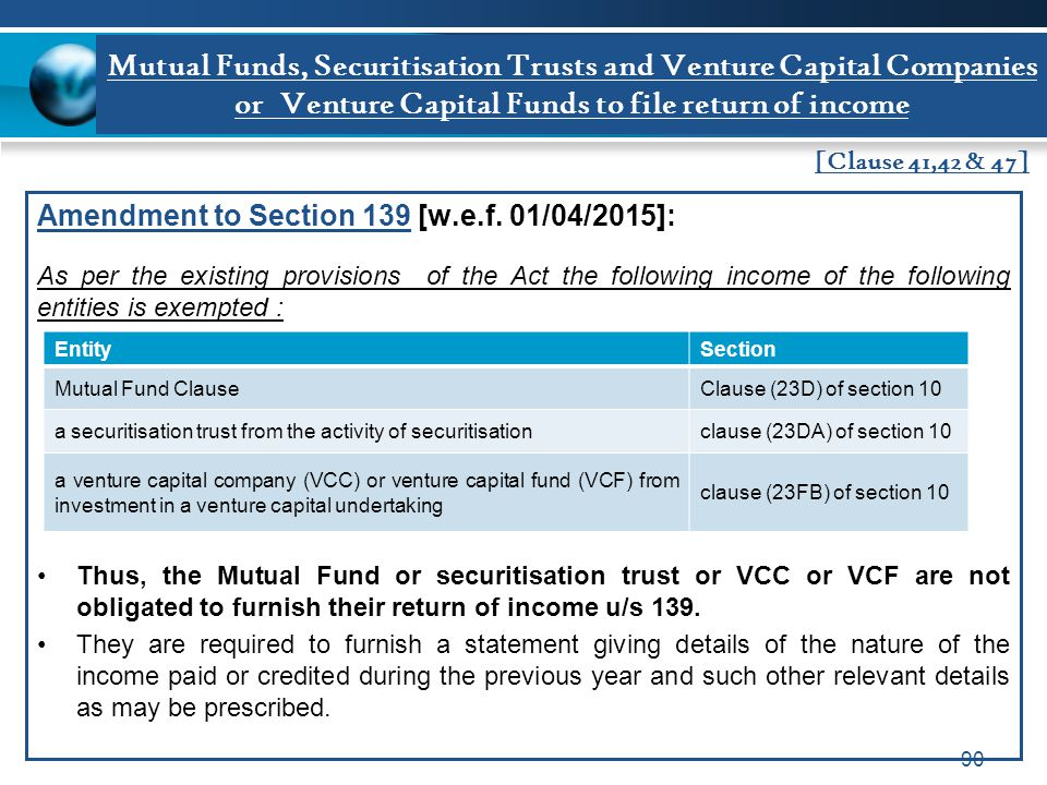 Mutual Funds, Securitisation Trusts and Venture Capital Companies or Venture Capital Funds to file return of income