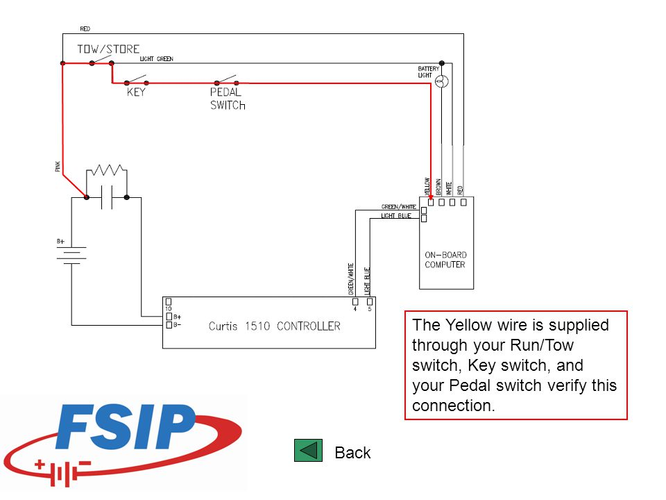 The Yellow wire is supplied through your Run/Tow switch, Key switch, and your Pedal switch verify this connection.